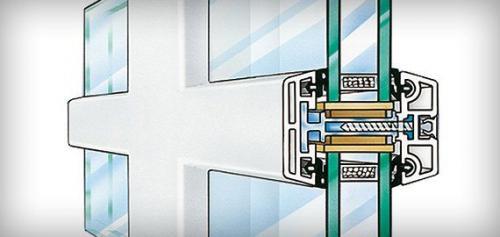 Накладные шпросы для пластиковых окон. Разделители на пластиковые окна