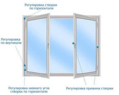 Подтяжка пластиковых окон. Регулировка прижима пластиковых окон