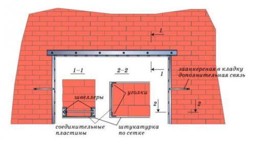 Можно в несущей стене прорубить дверь в. Общая информация